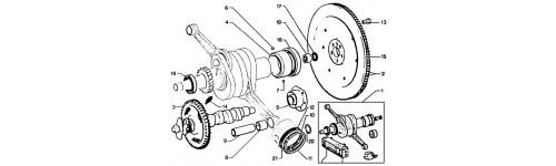 Cigüeñal y equipo motor